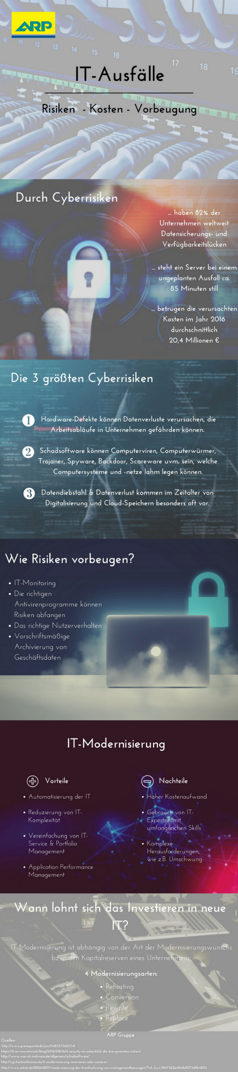 it-ausfaelle infografik