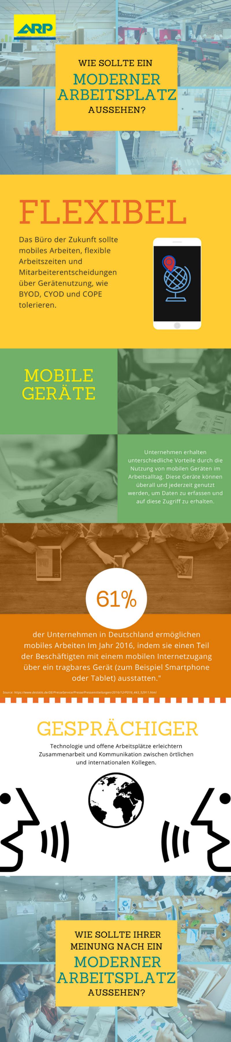 Moderner Arbeitsplatz Infografik